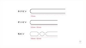 3種類のピン